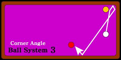 Ball system pattern3