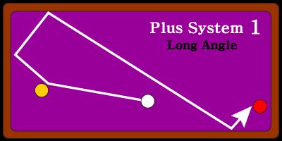 플러스시스템 패턴1