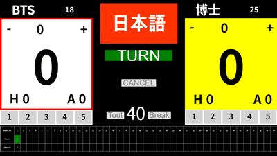 日本語版スコアボード